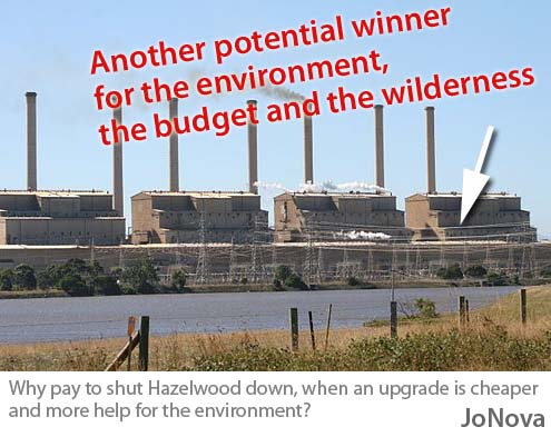 Hazelwood coal power, environment, CO2, carbon tax,