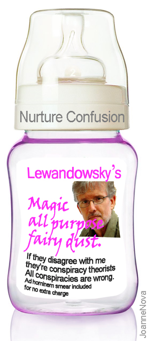 Image: Lewandowsky, Fairy Dust, Logic, Ad hominem