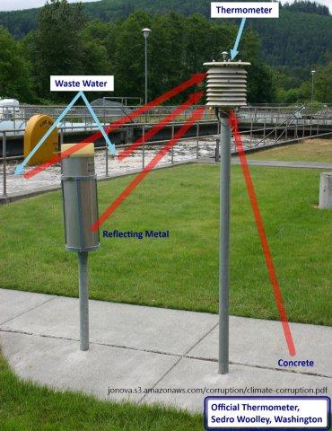 Sedro Surface station