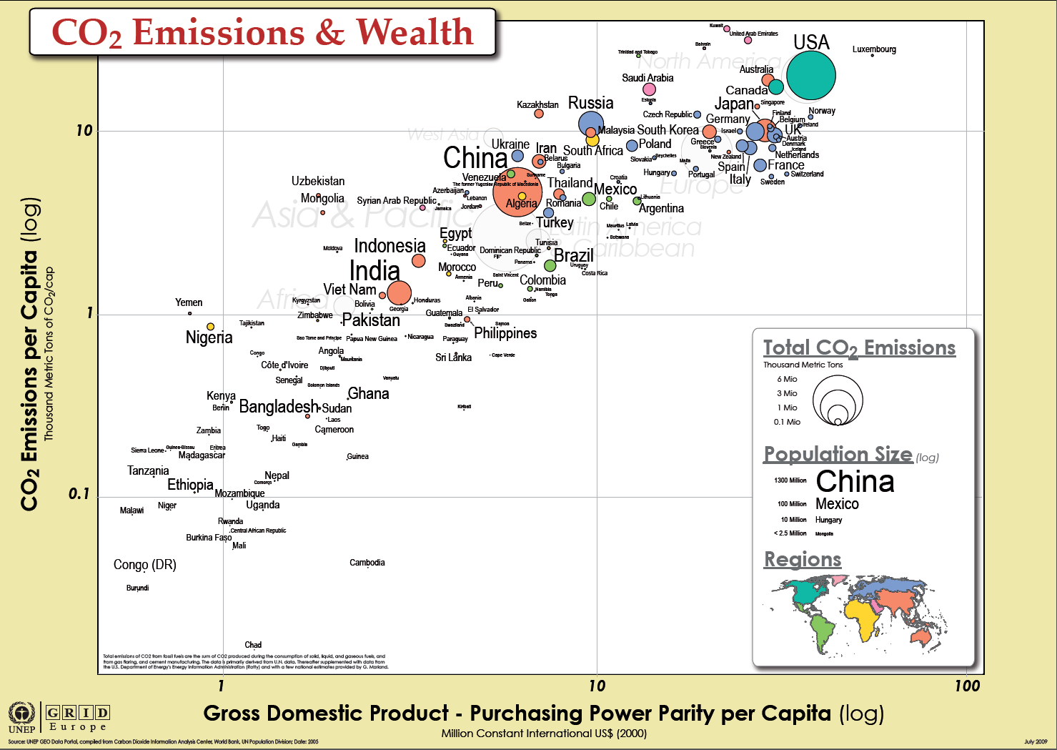 http://jonova.s3.amazonaws.com/graphs/co2/co2-emissions-gdp.png