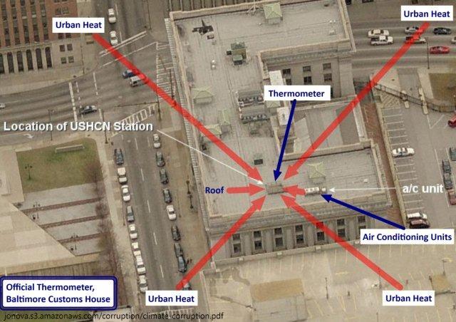 Baltimore Surface Station