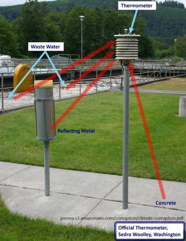 Sedro Surface station