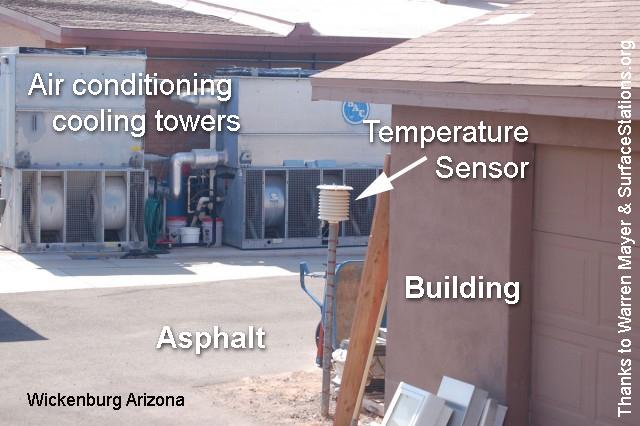 Wickenburg Arizona Surface Station